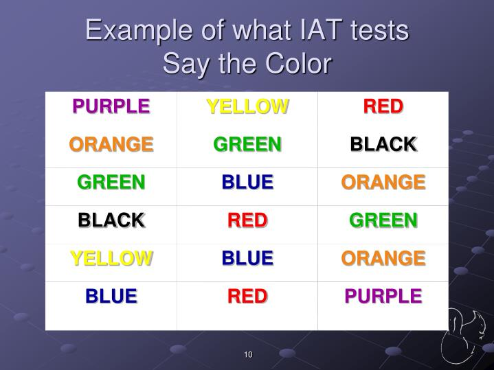 Example of what IAT tests
