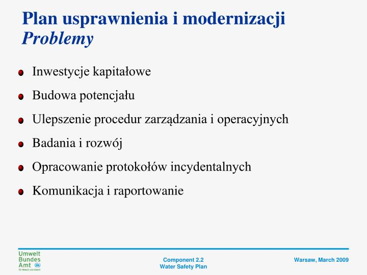 Plan usprawnienia i modernizacji