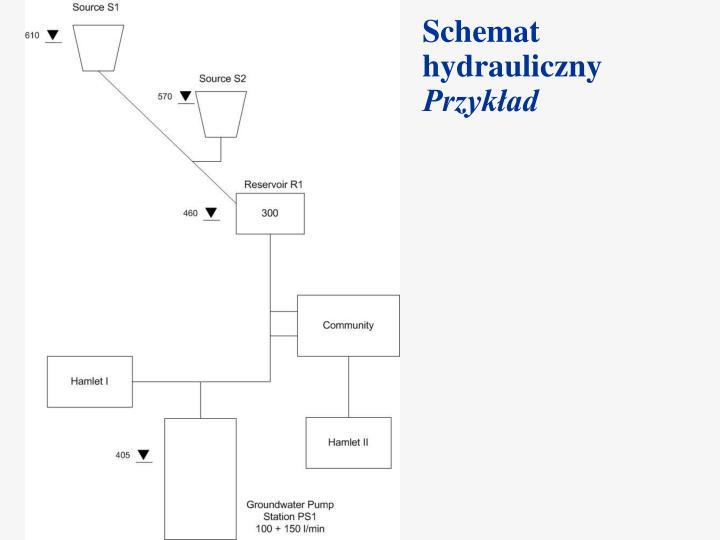 Schemat hydrauliczny