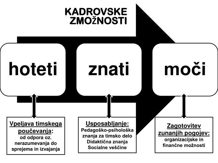 KADROVSKE