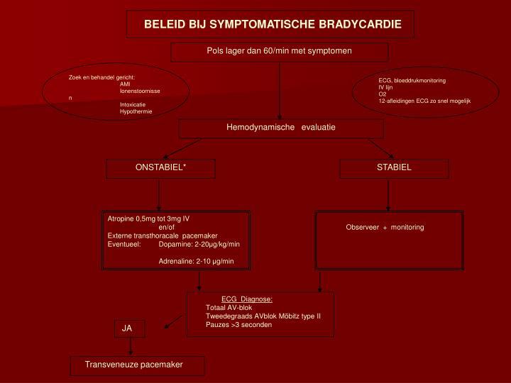 BELEID BIJ SYMPTOMATISCHE BRADYCARDIE