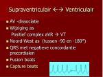 supraventriculair ventriculair5
