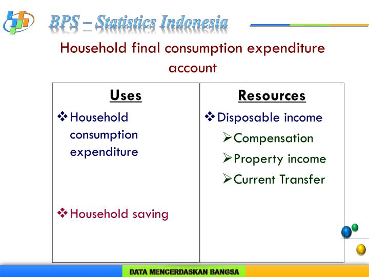 Household final consumption expenditure account