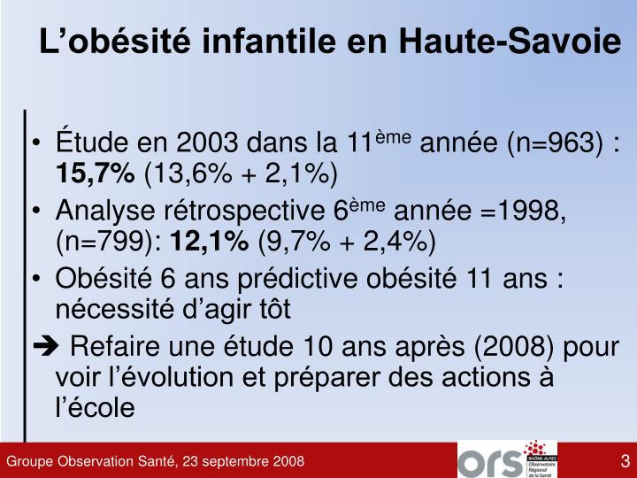 L'obésité infantile en Haute-Savoie
