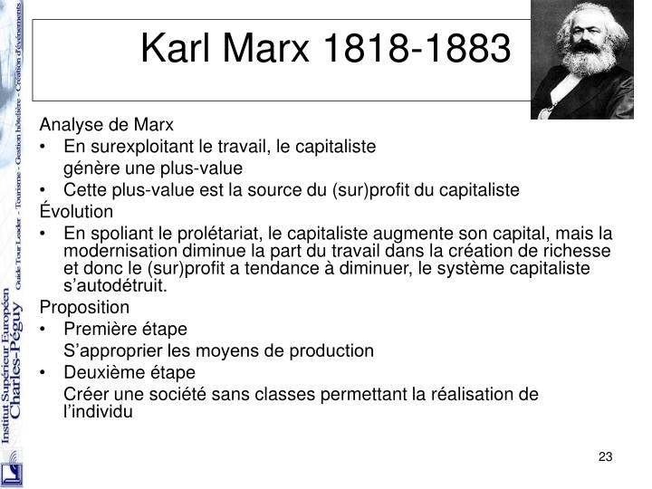 Analyse de Marx
