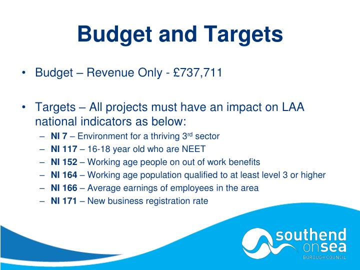 Budget and Targets
