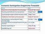 economic participation programme timetable
