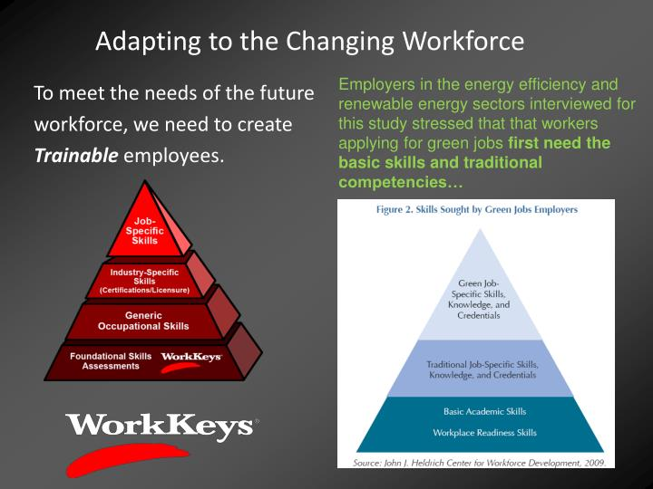 Adapting to the Changing Workforce