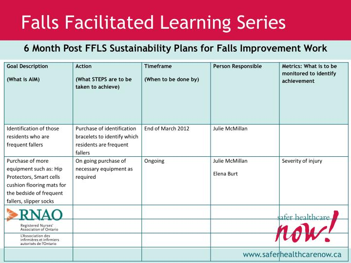 6 Month Post FFLS Sustainability Plans for Falls Improvement Work
