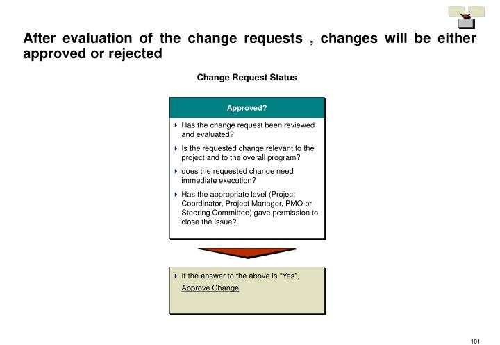 After evaluation of the change requests , changes will be either approved or rejected