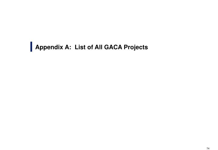 Appendix A:  List of All GACA Projects