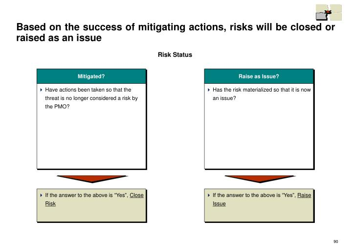 Based on the success of mitigating actions, risks will be closed or raised as an issue
