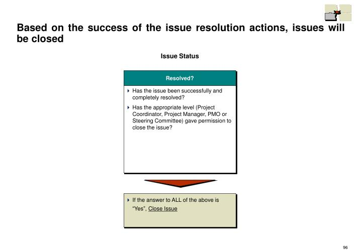 Based on the success of the issue resolution actions, issues will be closed