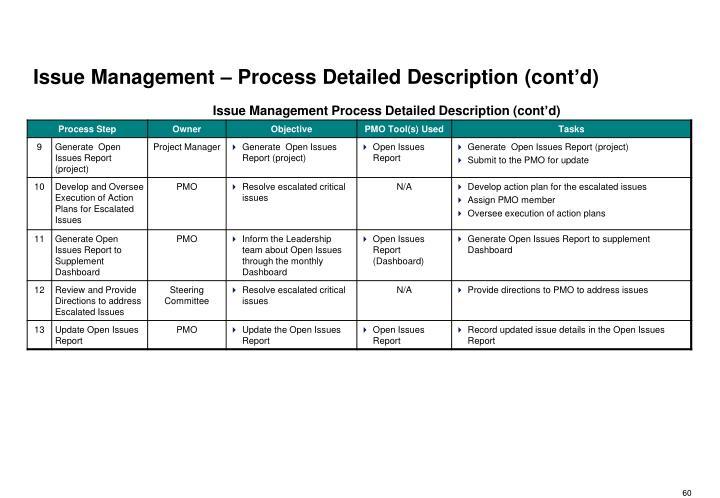Issue Management – Process Detailed Description (cont'd)