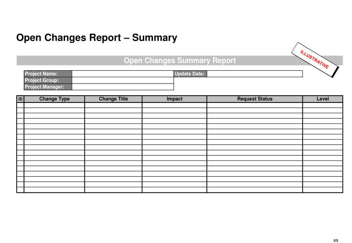 Open Changes Report – Summary