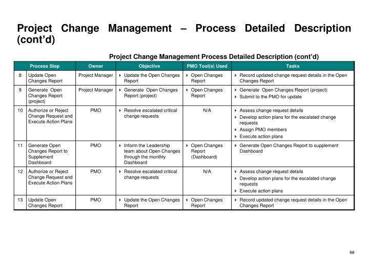 Project Change Management – Process Detailed Description (cont'd)