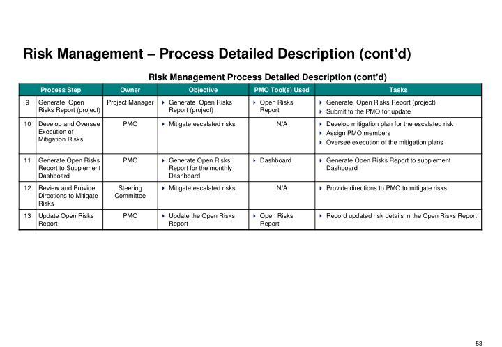 Risk Management – Process Detailed Description (cont'd)