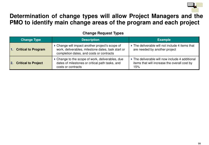 Determination of change types will allow Project Managers and the PMO to identify main change areas of the program and each project