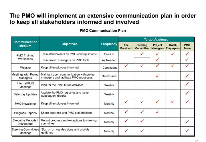 The PMO will implement an extensive communication plan in order to keep all stakeholders informed and involved