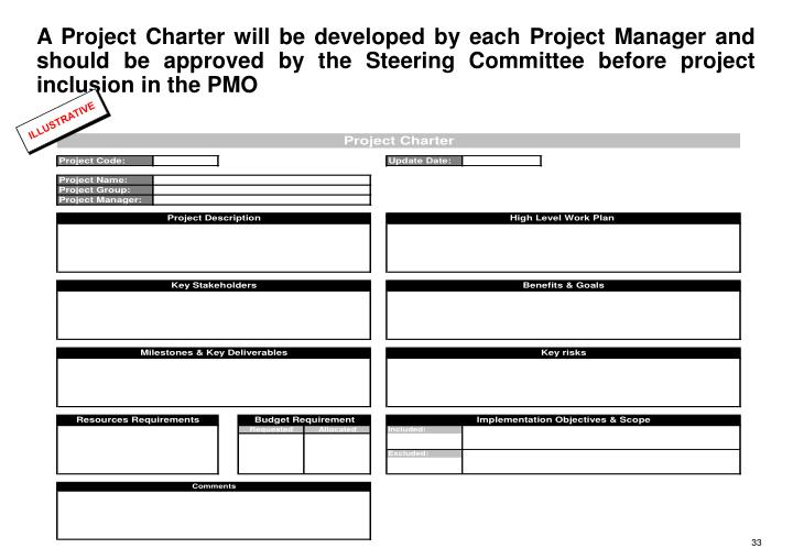 A Project Charter will be developed by each Project Manager and should be approved by the Steering Committee before project inclusion in the PMO