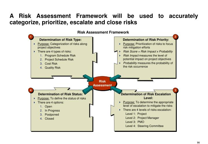 A Risk Assessment Framework will be used to accurately categorize, prioritize, escalate and close risks