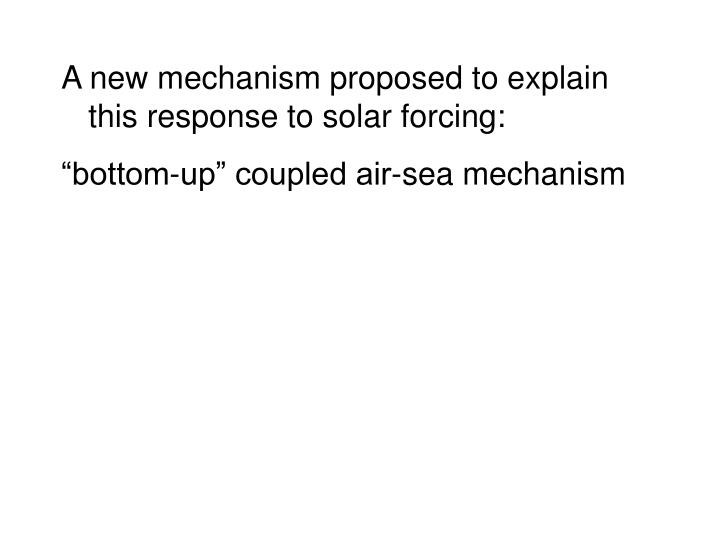 A new mechanism proposed to explain this response to solar forcing: