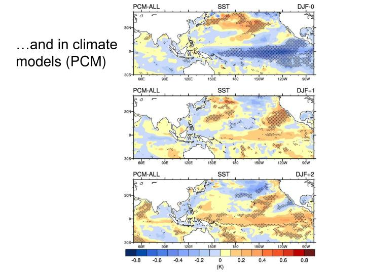…and in climate models (PCM)