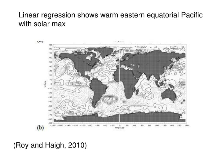 Linear regression shows warm eastern equatorial Pacific with solar max