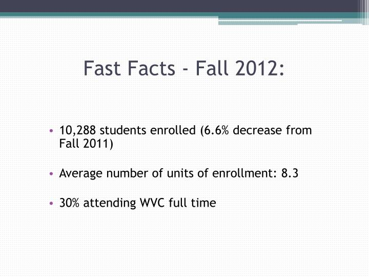 Fast facts fall 2012