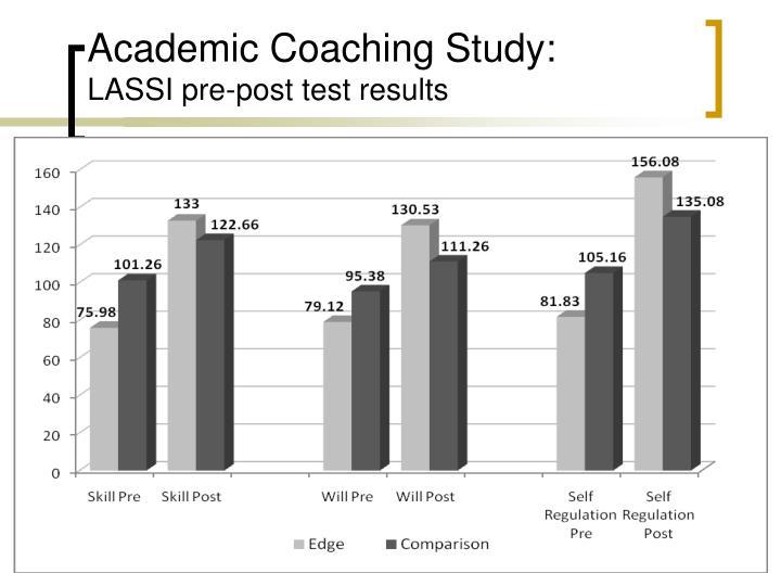 Academic Coaching Study: