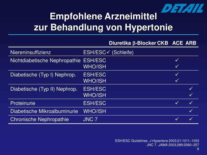 Empfohlene Arzneimittel