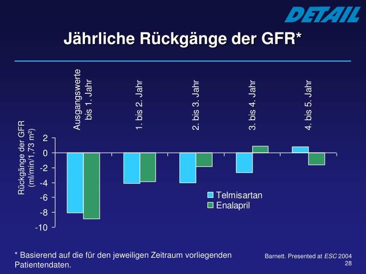 Jährliche Rückgänge der GFR*