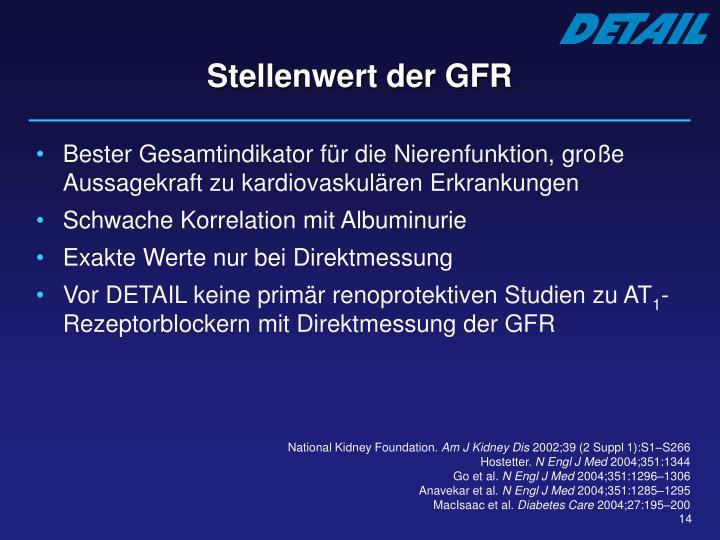Stellenwert der GFR