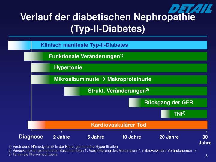 Klinisch manifeste Typ-II-Diabetes