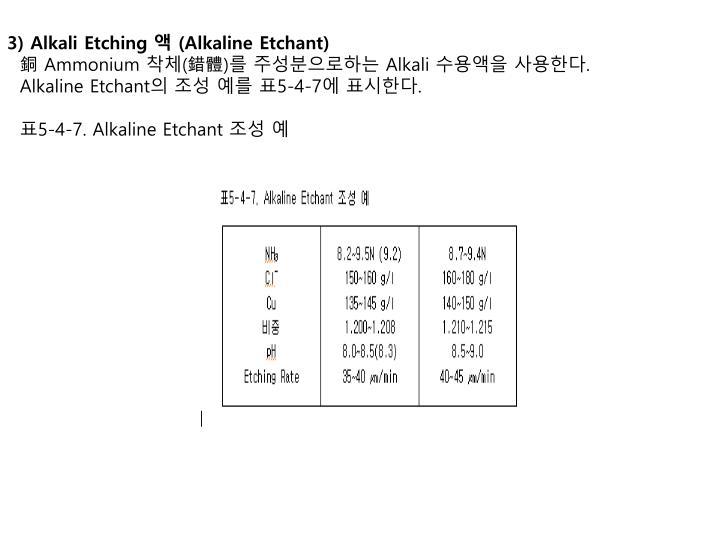 3) Alkali Etching