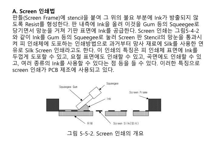 A. Screen