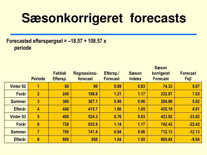 Sæsonkorrigeret  forecasts