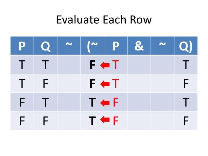 Evaluate Each Row