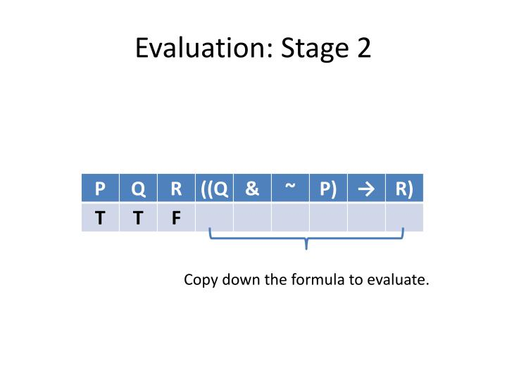 Evaluation: Stage 2