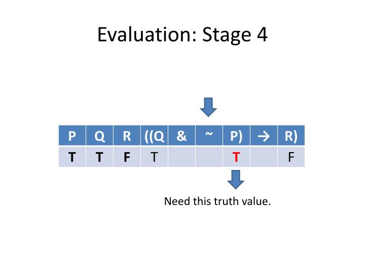 Evaluation: Stage
