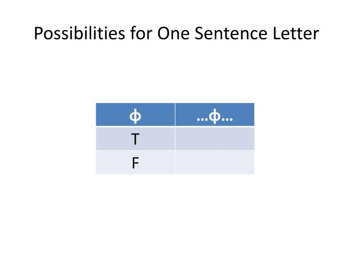 Possibilities for One Sentence Letter