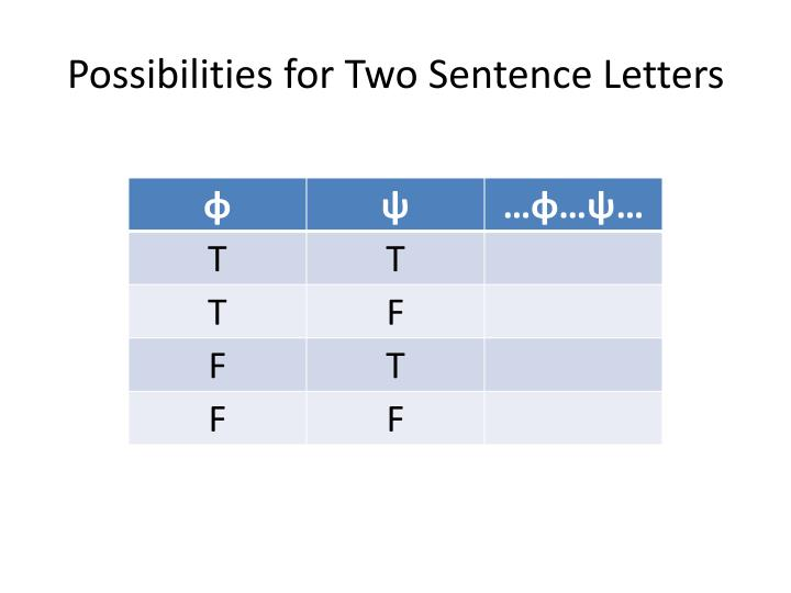 Possibilities for Two Sentence Letters