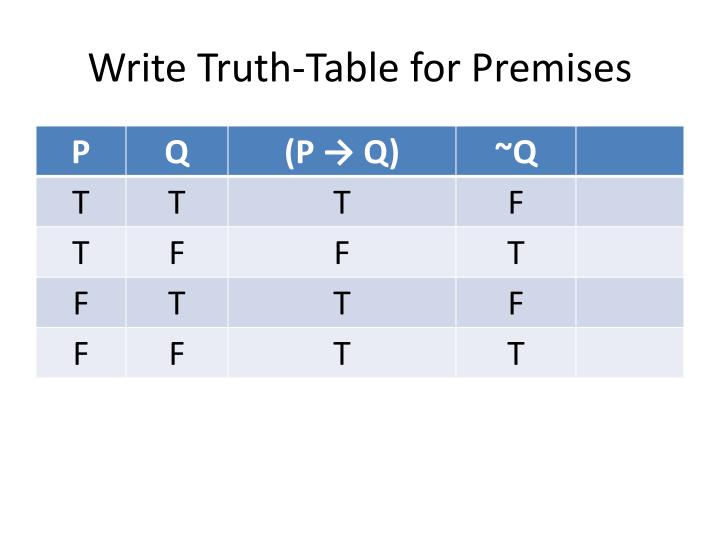 Write Truth-Table for Premises