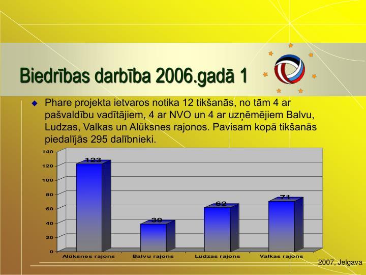 Biedrības darbība 2006.gadā 1