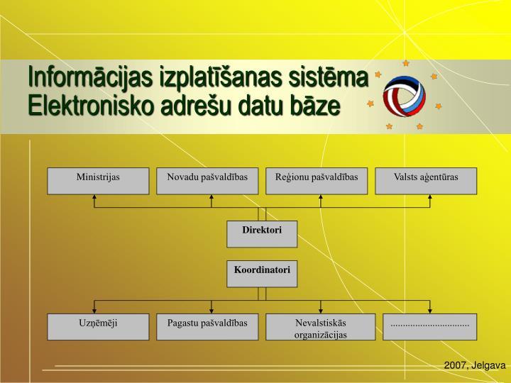 Ministrijas