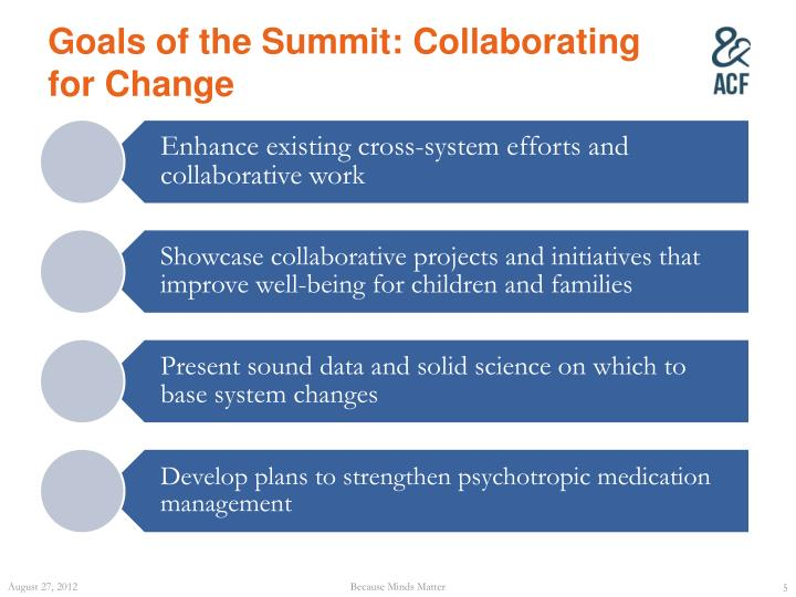 Goals of the Summit: Collaborating for Change
