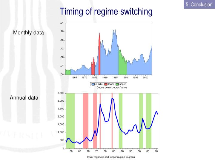 Timing of regime switching
