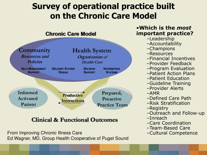 Survey of operational practice built
