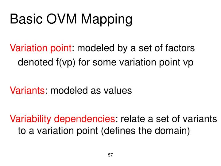 Basic OVM Mapping