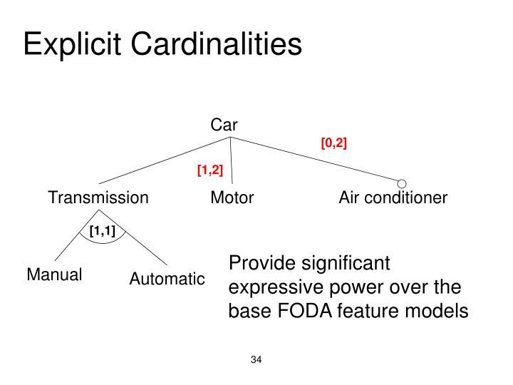 Explicit Cardinalities
